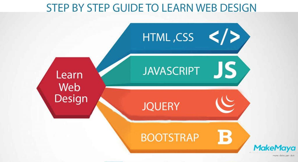 Where to learn web design